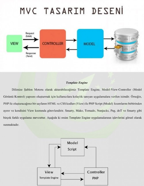 Server Side Template Injection 2